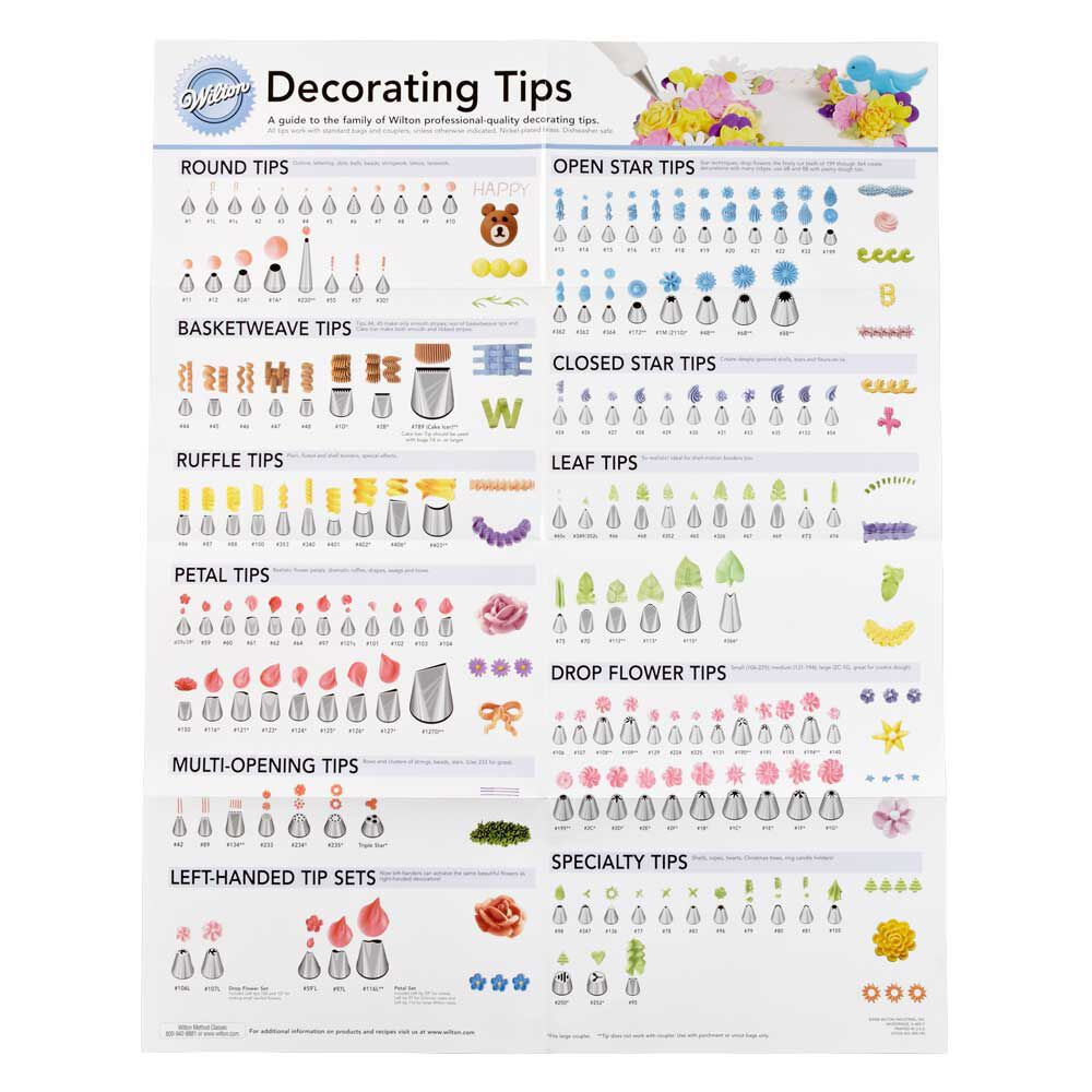 Wilton Cake Decorating Tips And Bags : Decorating Tip Poster Wilton