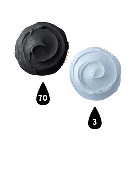 Black and Blue Buttercream Icing Color Key