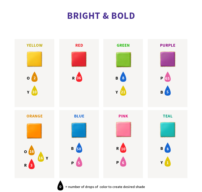 wilton fondant color mixing chart: Javascript color right formulas