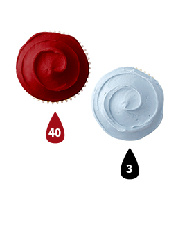 Red and Blue Buttercream Icing Color Key