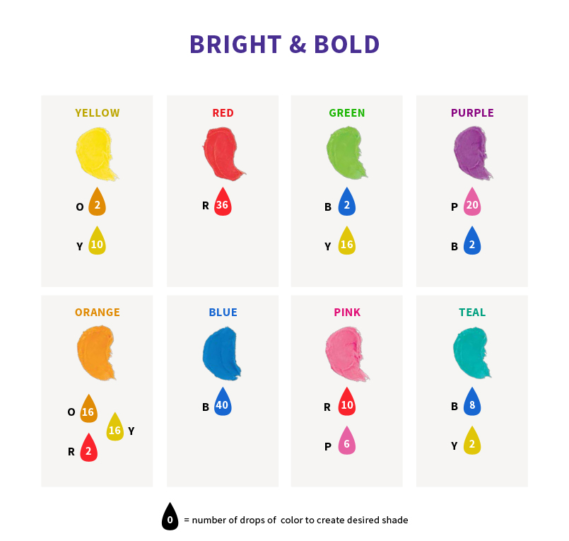 Color Right Food Coloring Chart | Wilton