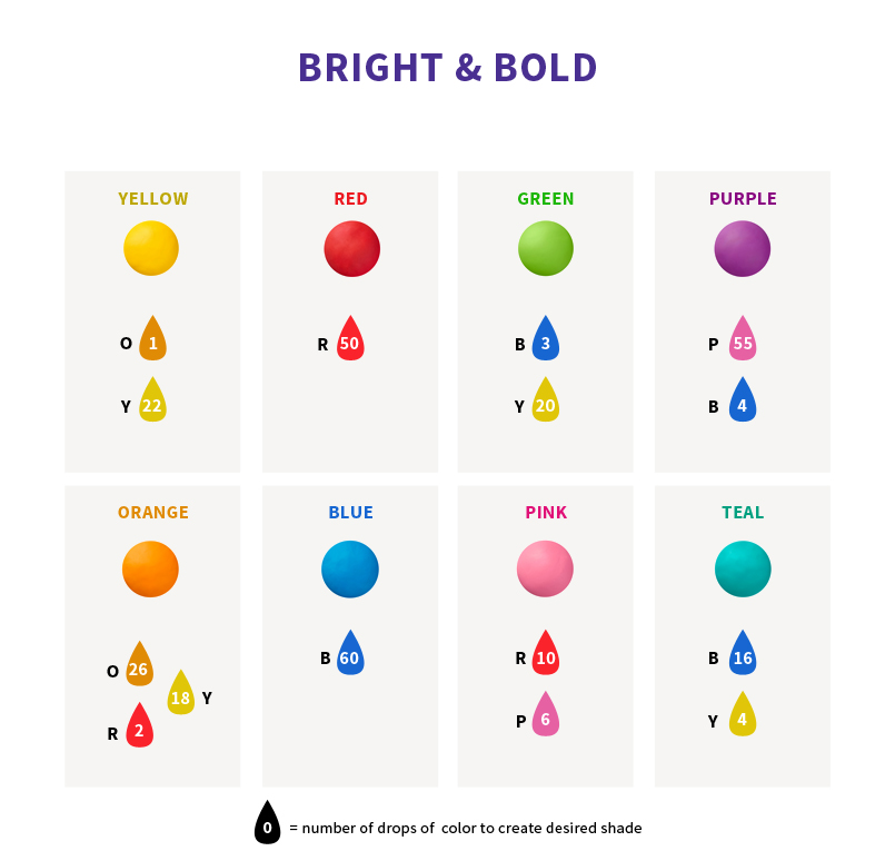 wilton fondant color mixing chart: Color right food coloring chart wilton