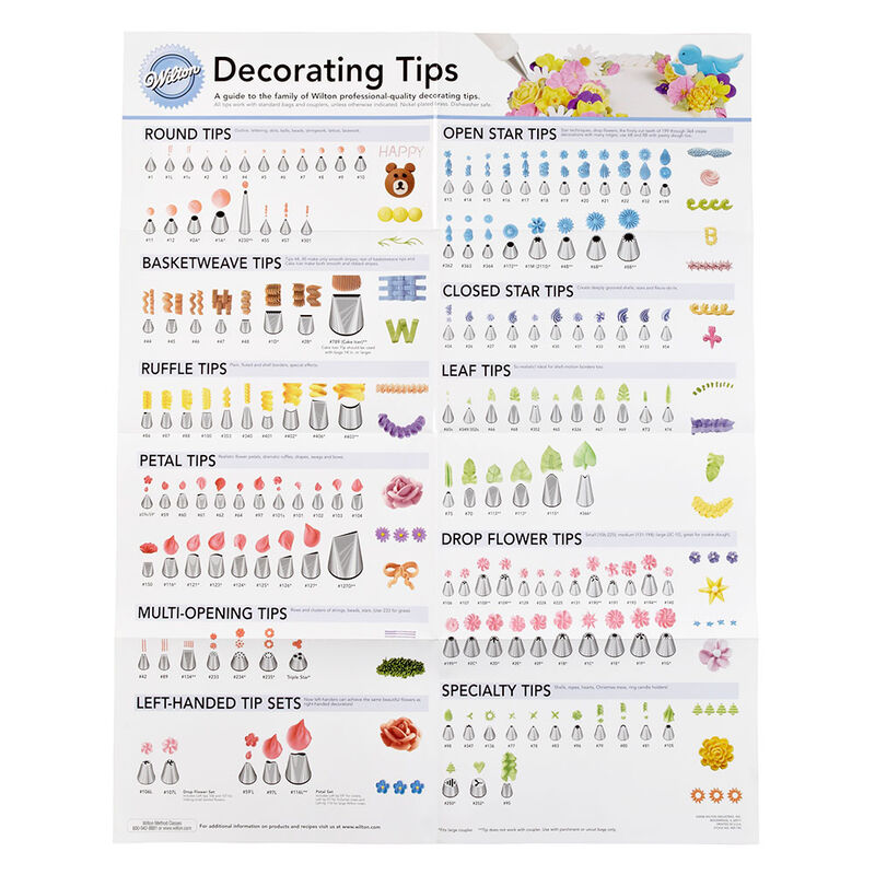 Wilton's decorating tip reference poster image number 0