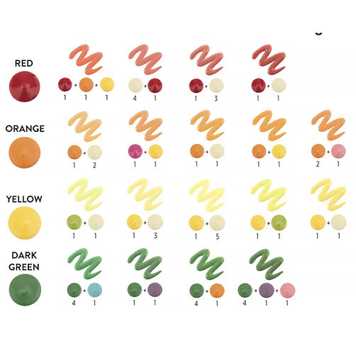 Candy Melts Color Chart