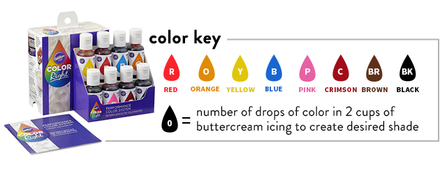 Color Right Color Key. Number of drops of color in 2 cups of buttercream icing to create desired shade.