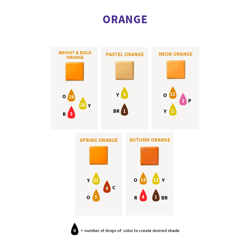 What Colours Make Orange Food Coloring Pages