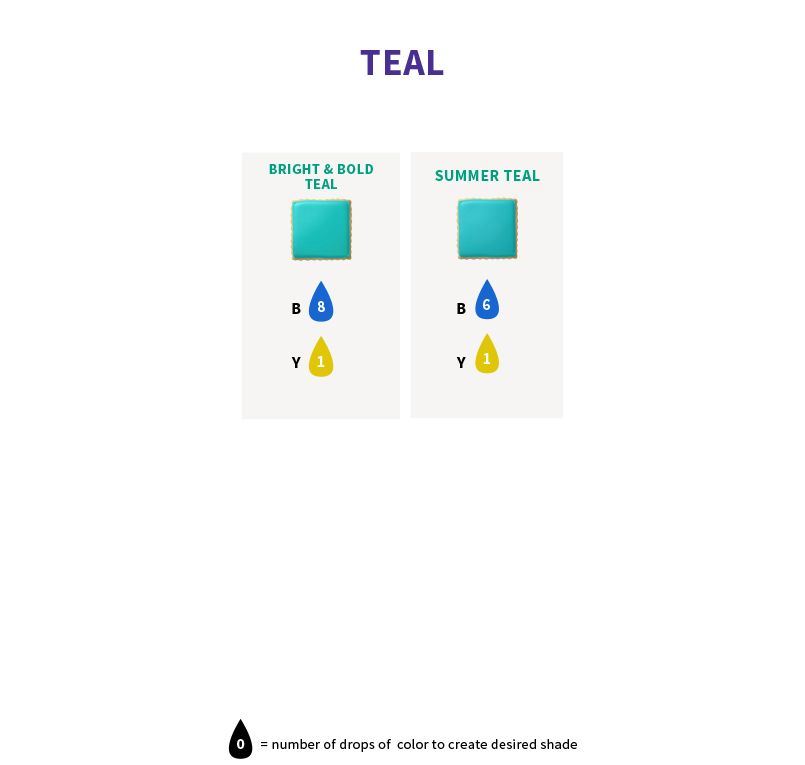 How To Make Teal With Wilton Food Coloring | Food